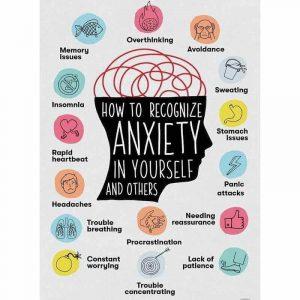 Understanding Anxiety